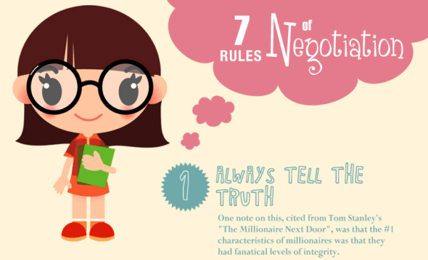 counzila 7-Rules Of Negotitation