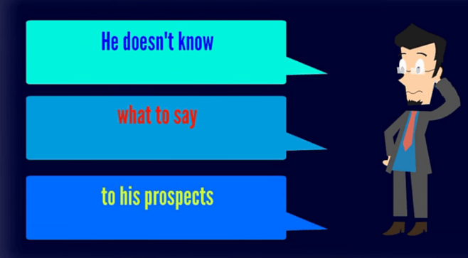 marketing what to say how to say
