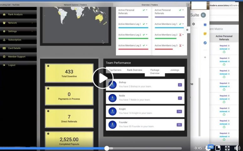Tradera forex MLM or scam - Tradera MLM Review?