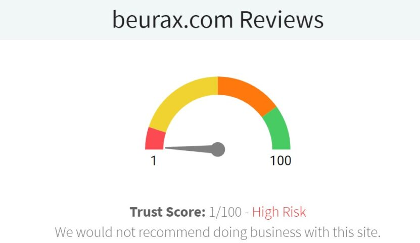 beurax forexmlm review