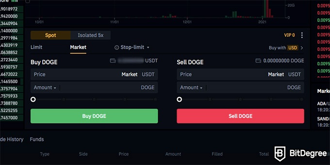 How To Buy Dogecoin trading