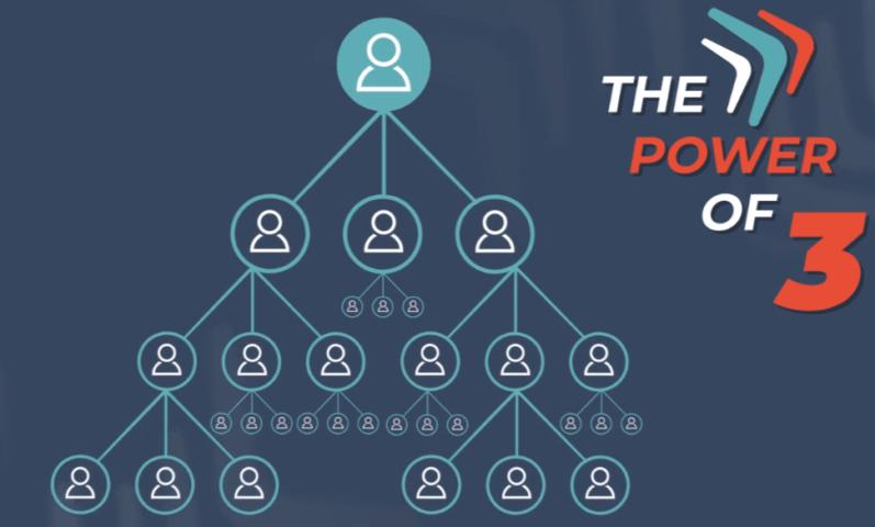 Buzzerang.io review the comp plan power of 3
