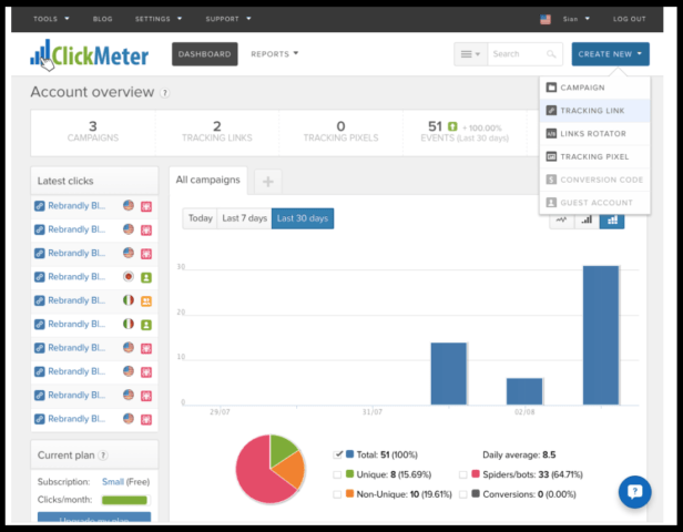 Clickmeter tracking software